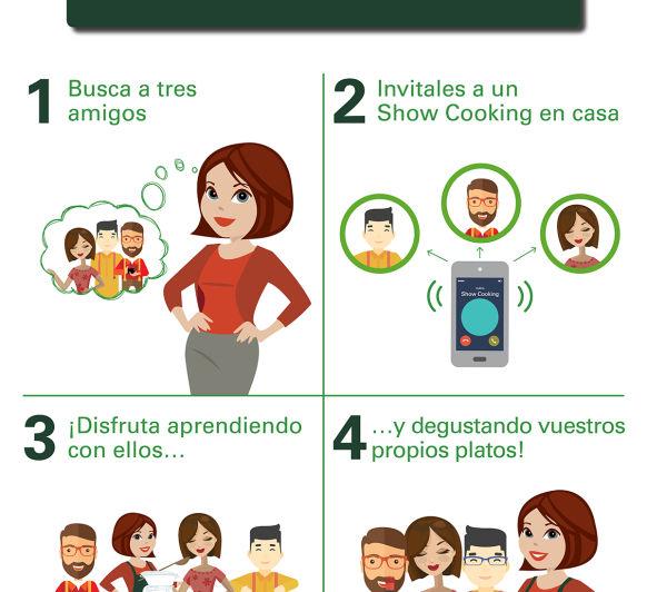 Show Cooking ( Divertido Taller personalizado en casa )